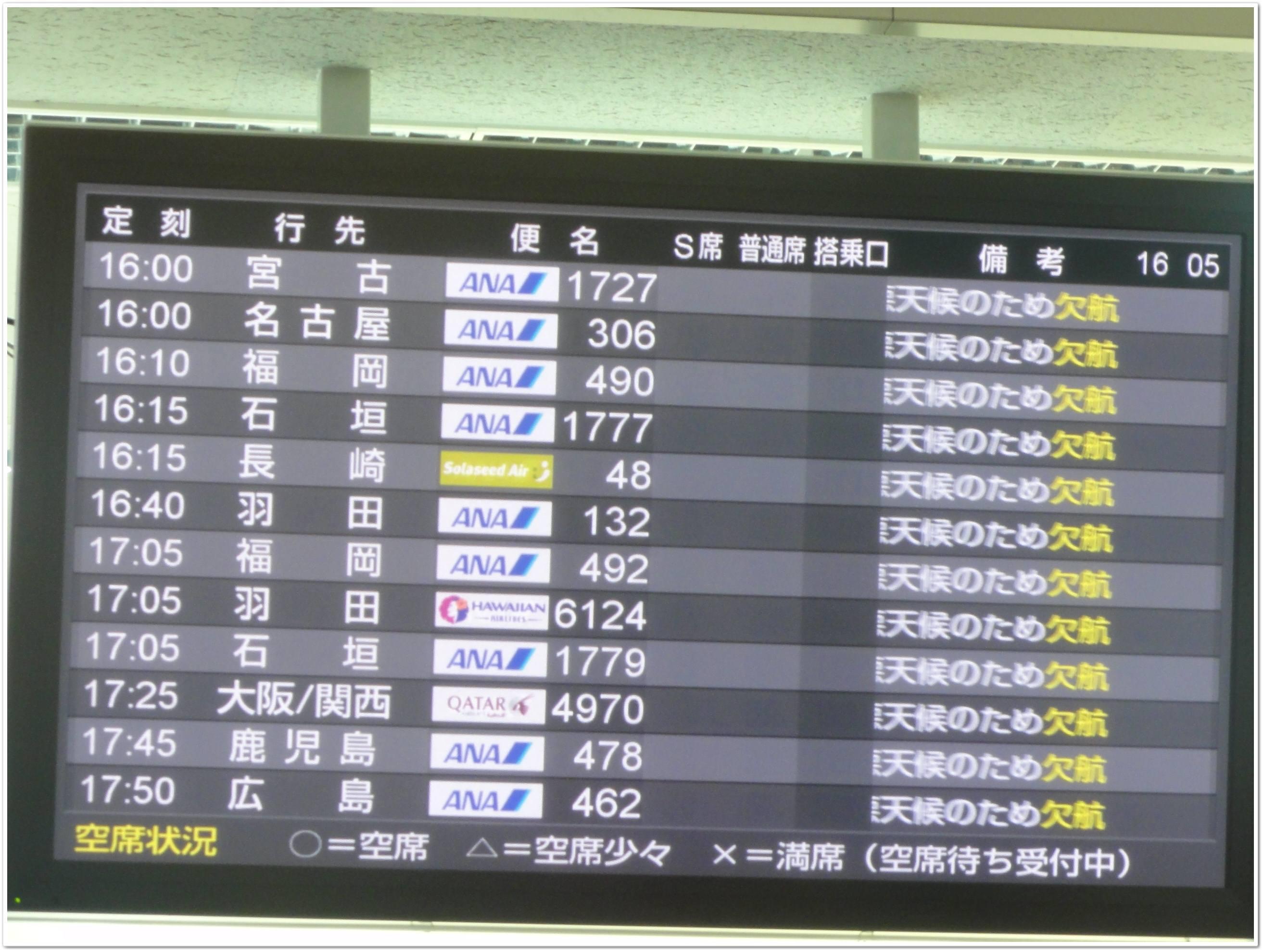 沖縄 飛行機欠航で、2日足止め→食物アレっこの食事・薬どう ...