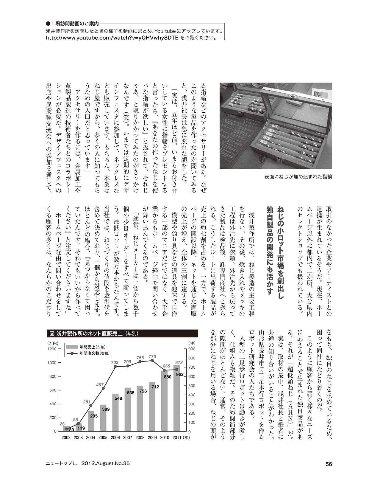 雑誌掲載情報の続き_e0061778_2133571.jpg