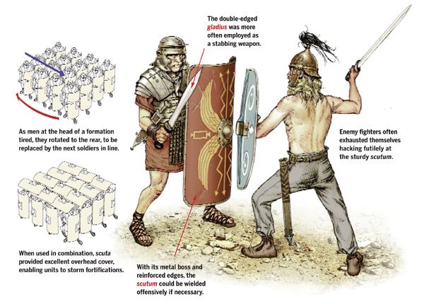 羅馬軍團三線步兵方陣(Triplex Acies)_e0040579_151212.jpg