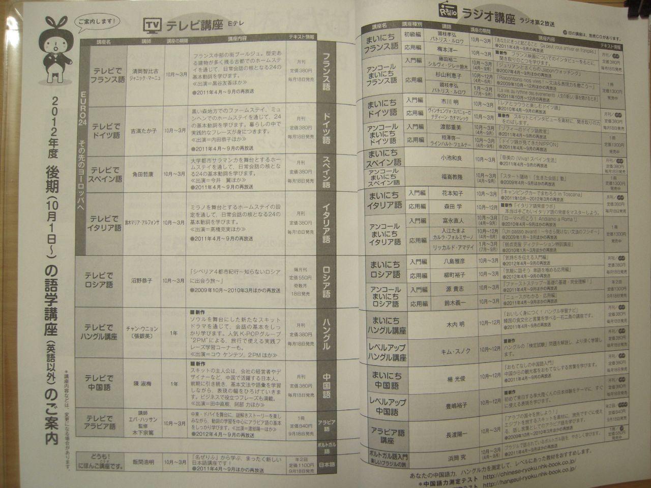 2012年10月期外国語講座の情報 - その2 (8月18日)_c0059093_12305628.jpg