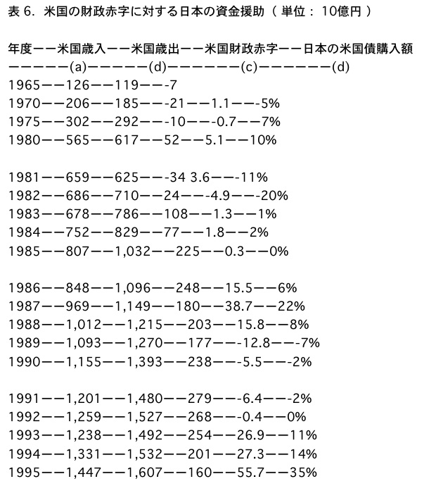 """日本は世界の債権国!:反日の国から借金の""""取り立て""""あるのみ!?_e0171614_21543692.jpg"""