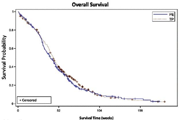 ED-SCLCのファーストラインにおいてトポテカン+シスプラチンは標準治療に優越性見い出せず_e0156318_1536852.jpg