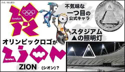 ロンドンオリンピックとシオニズム_c0046559_10551257.jpg
