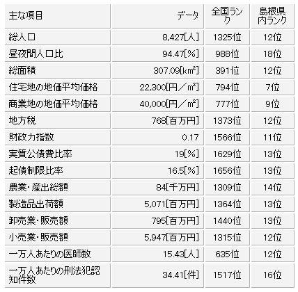 津和野町_e0128391_23345016.jpg