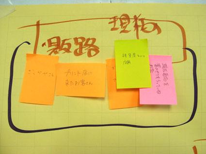 作業所でのチームメイド・デザイン_f0127806_2043867.jpg