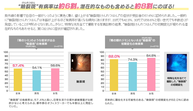 Julboお子様用サングラス新作PARK(パーク)、SAILOR(セイラー)入荷!_c0003493_10283364.jpg