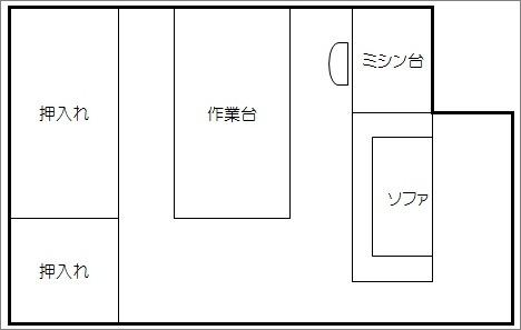 整理収納サービス実例その31(ミシンの周辺)_c0199166_22425717.jpg