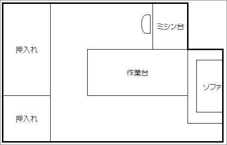 整理収納サービス実例その31(ミシンの周辺)_c0199166_22432013.jpg