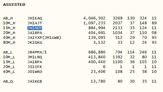 2011 CQWW Result & new record......._a0059484_6461567.jpg