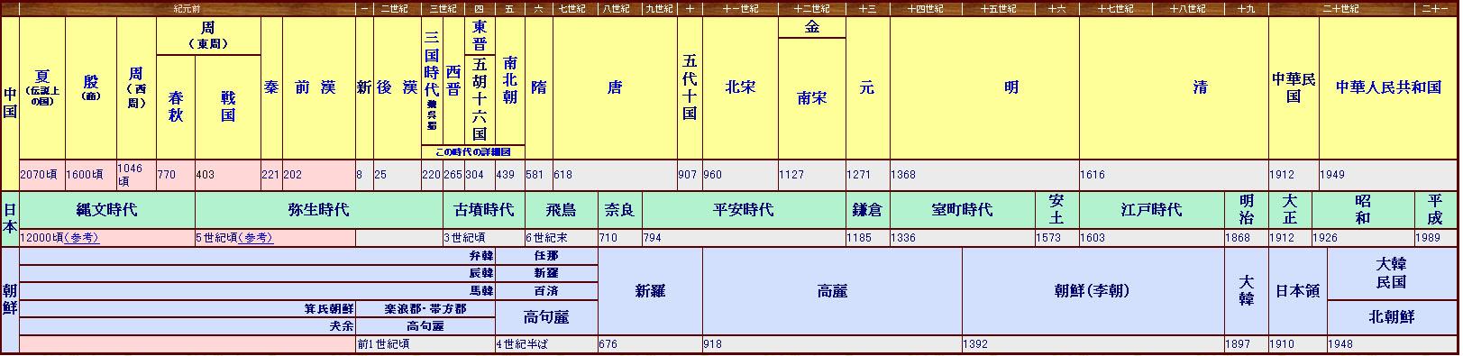 b0221143_3174032.jpg