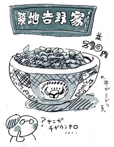 東京旅1/4 吉祥寺_e0022403_0594066.jpg