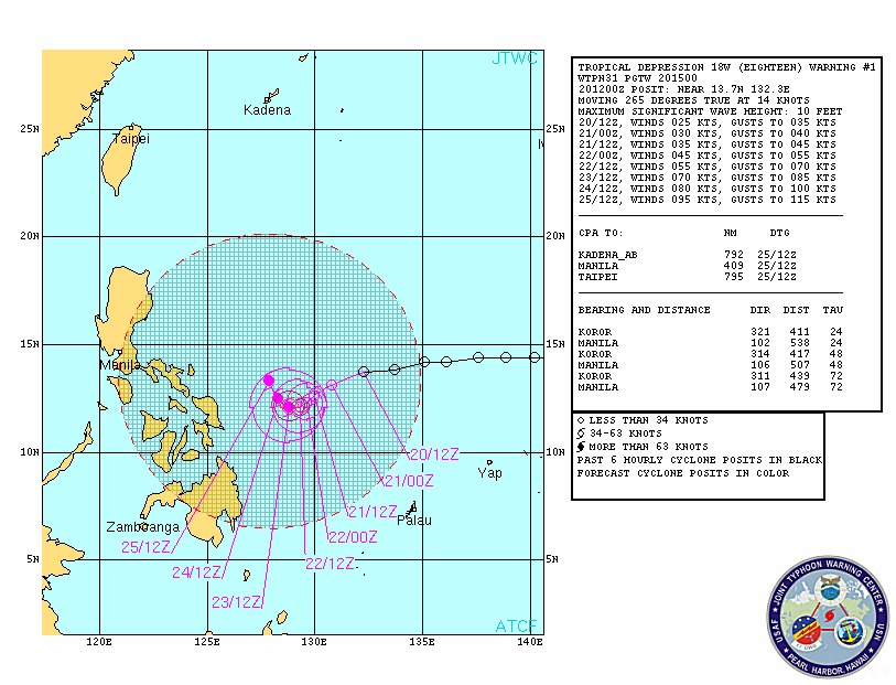 baby typhoon._c0153966_915160.jpg