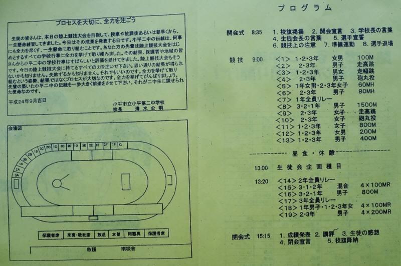 2中陸上競技大会_f0059673_731478.jpg