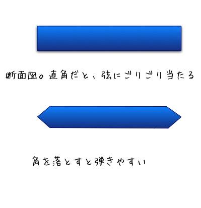 ピックの制作_d0164691_8121468.jpg