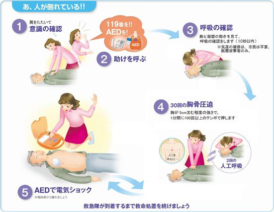 AEDとは?_b0146633_17125634.jpg