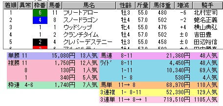 c0030536_1947341.jpg