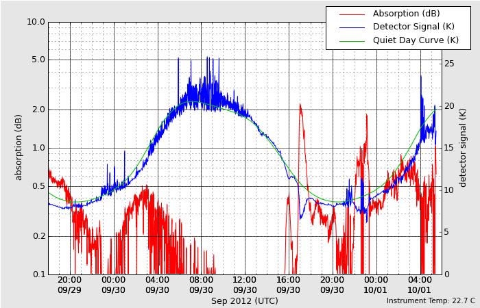 HAARPに地震波か?研究用81:久々に400nT到来!_e0171614_1446481.png