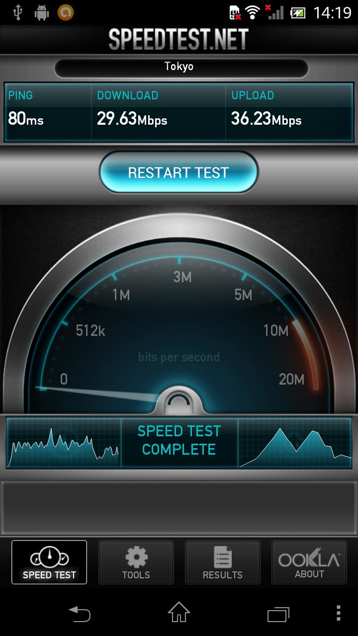 IIJmio 高速モバイル/D ファミリーシェア1GBプラン_c0038334_2115978.png