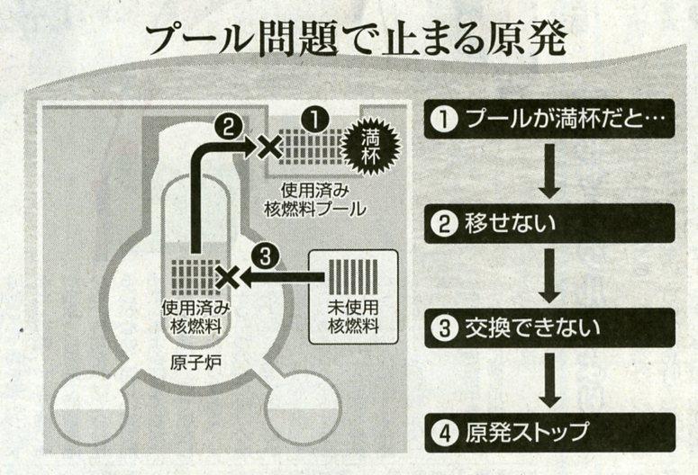 西日本新聞の東京新聞_c0052876_182716100.jpg