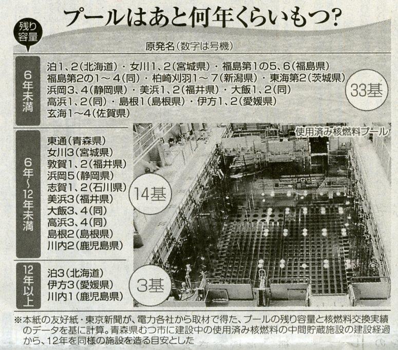 西日本新聞の東京新聞_c0052876_18273637.jpg