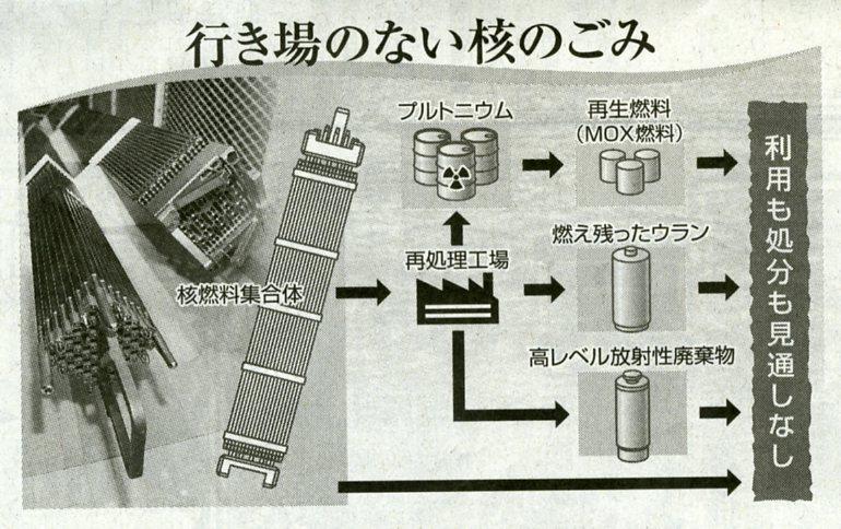 西日本新聞の東京新聞_c0052876_18275063.jpg