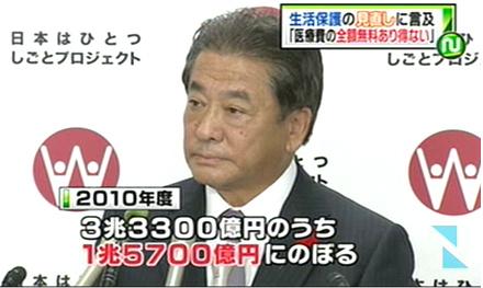 三井厚生労働大臣 生活保護受給...