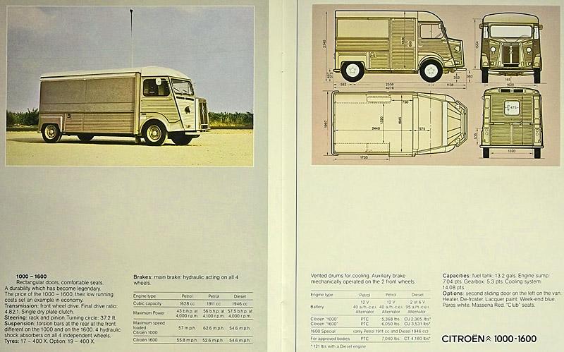1975年:全モデルカタログ(2)_b0242510_17131542.jpg