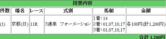 秋華賞_b0147360_1125348.jpg