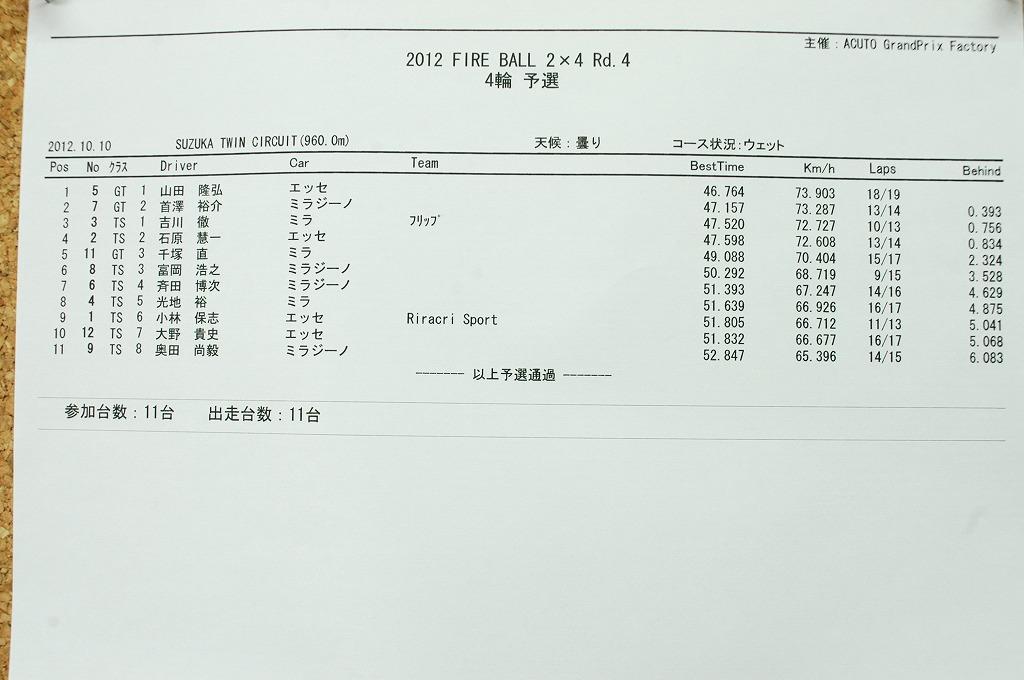 2012 Rd4 鈴鹿ツインサーキット 四輪_b0164541_16182820.jpg