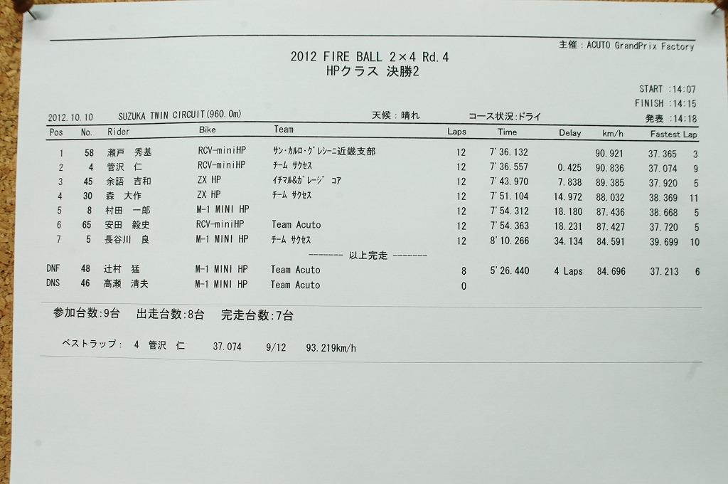 2012 Rd4 鈴鹿ツインサーキット HP_b0164541_1619102.jpg