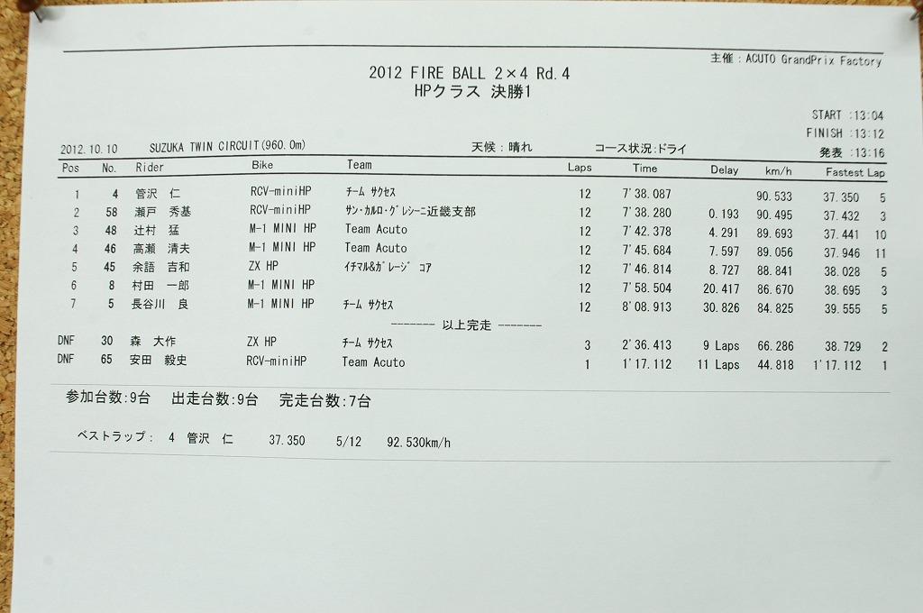 2012 Rd4 鈴鹿ツインサーキット HP_b0164541_16191626.jpg