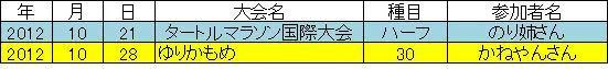 b0136931_9393845.jpg