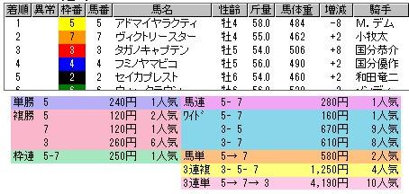 c0030536_1761434.jpg
