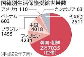 「大魔神、人権法案、在日特権に怒る!」:日本人に成り済ましやりたい放題の民主党!_e0171614_20252330.jpg