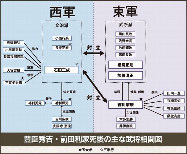 東西軍 Total War_e0040579_730731.jpg