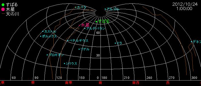 流星群と冬の空_c0162128_3204422.png