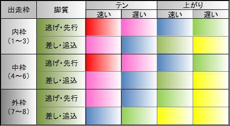 b0201522_06325.jpg