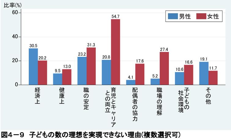 なぜ日本人女性PIには子どもが 少ないのか? 〜生物学的・文化的考察〜(細胞工学2012年5月号)_f0049328_1148148.jpg