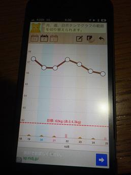 iphone5のアプリ状況_a0139242_5505529.jpg