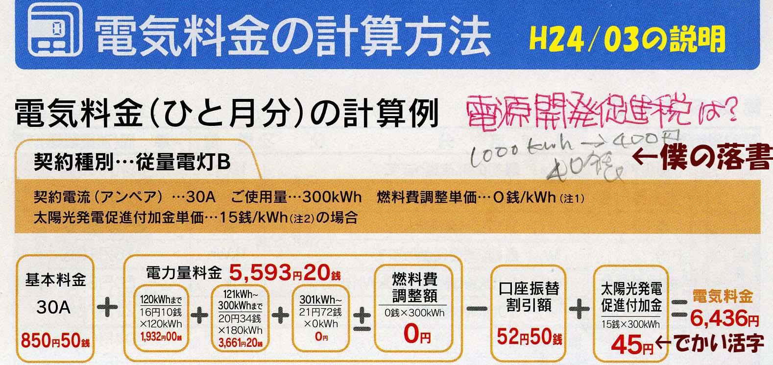 電気料金のカラクリ_c0052876_23554925.jpg