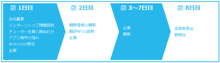 2012サマーインターンシップ_e0291676_2233479.png
