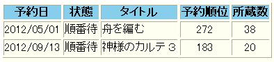 b0131366_1715857.jpg