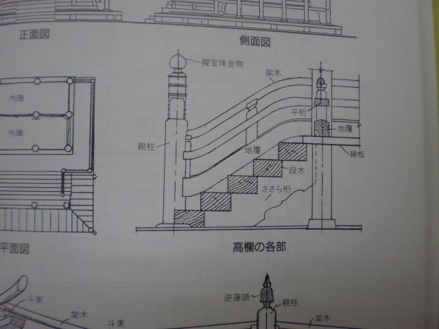 社寺建築_a0266094_15362271.jpg
