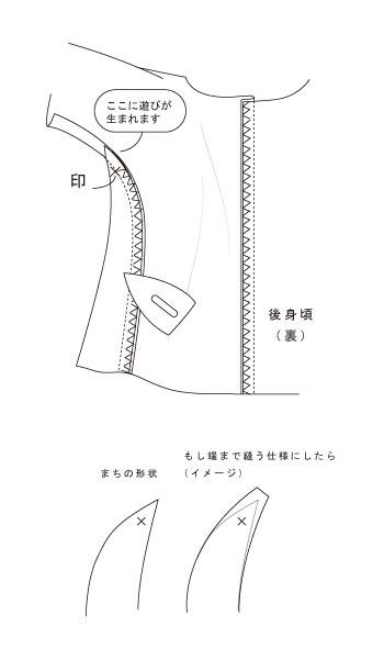 きれいラインTシャツのまちの話_d0012237_21392442.jpg