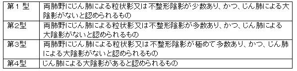 石綿に関わる法律やその申請について_e0156318_11322889.jpg