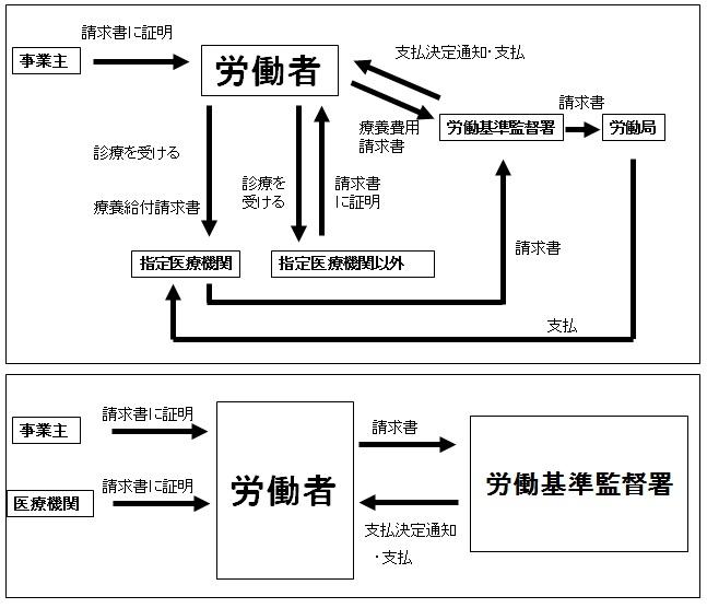 石綿に関わる法律やその申請について_e0156318_11342275.jpg