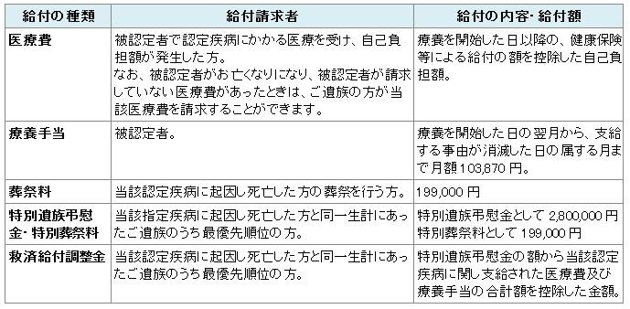 石綿に関わる法律やその申請について_e0156318_11385513.jpg