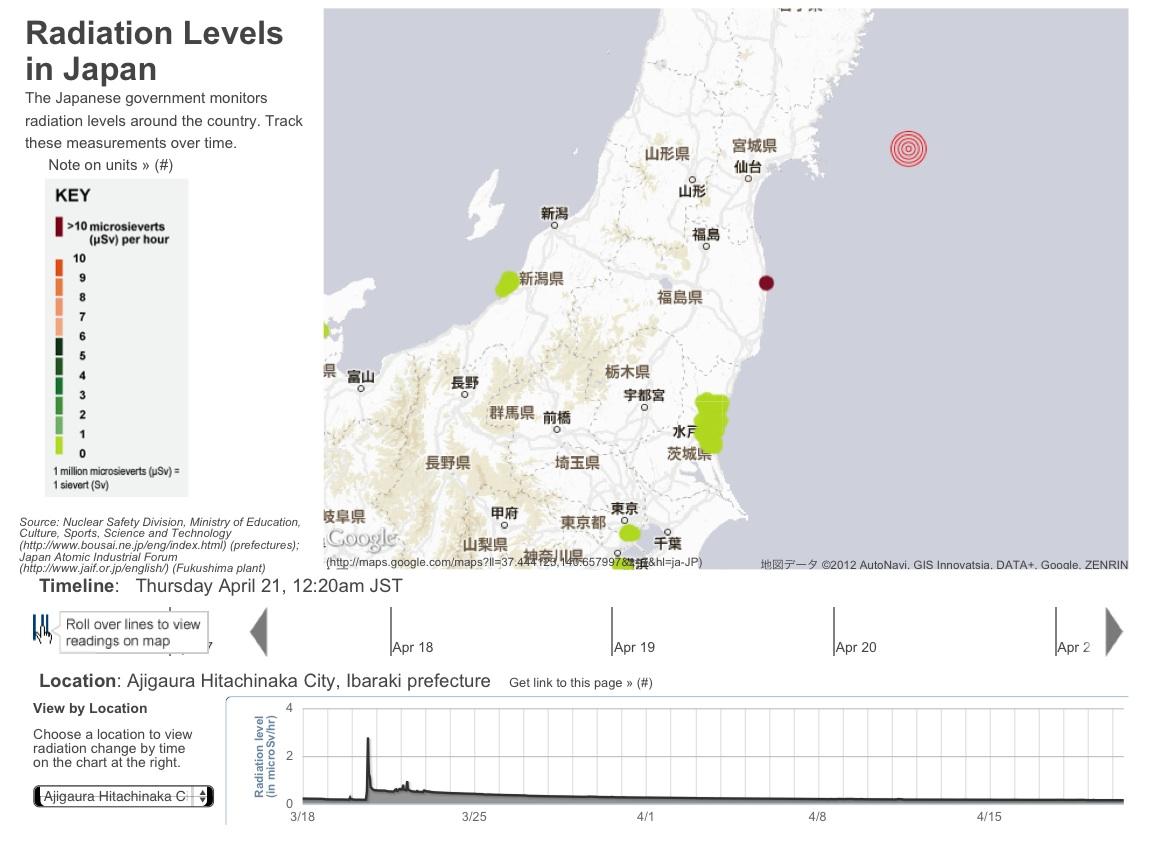 本邦初公開!?:日本の地下水源から出る放射能分布地図発見!_e0171614_135984.jpg