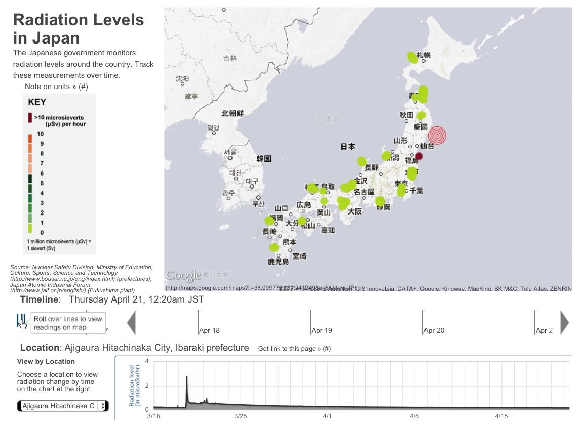 本邦初公開!?:日本の地下水源から出る放射能分布地図発見!_e0171614_143514.jpg