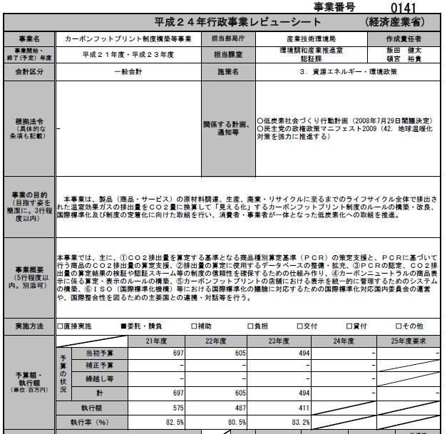 カーボンフットプリントは曲がり角Ⅲ(CFP宣言認定製品、LCA、パレート図、CO2見える化、低炭素化社会)_e0223735_9241357.jpg